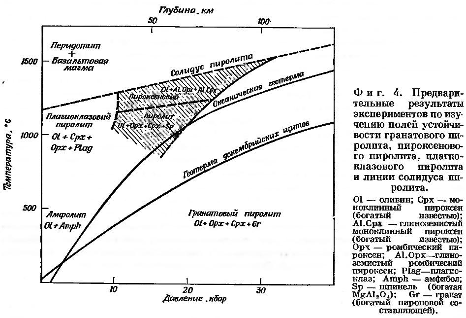 Фиг. 4. Предварительные результаты экспериментов по изучению полей устойчивости