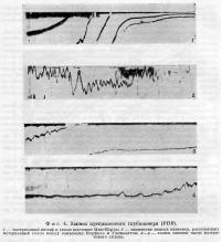 Фиг. 4. Записи прецизионного глубиномера (PDR)