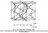 Фиг. 41. Структура никелина