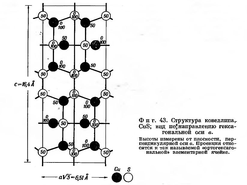 Фиг. 43. Структура ковеллина