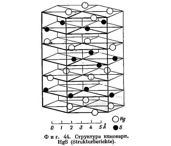 Фиг. 44. Структура киновари