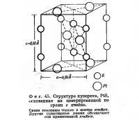 Фиг. 45. Структура куперита