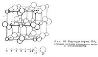 Фиг. 46. Структура пирита