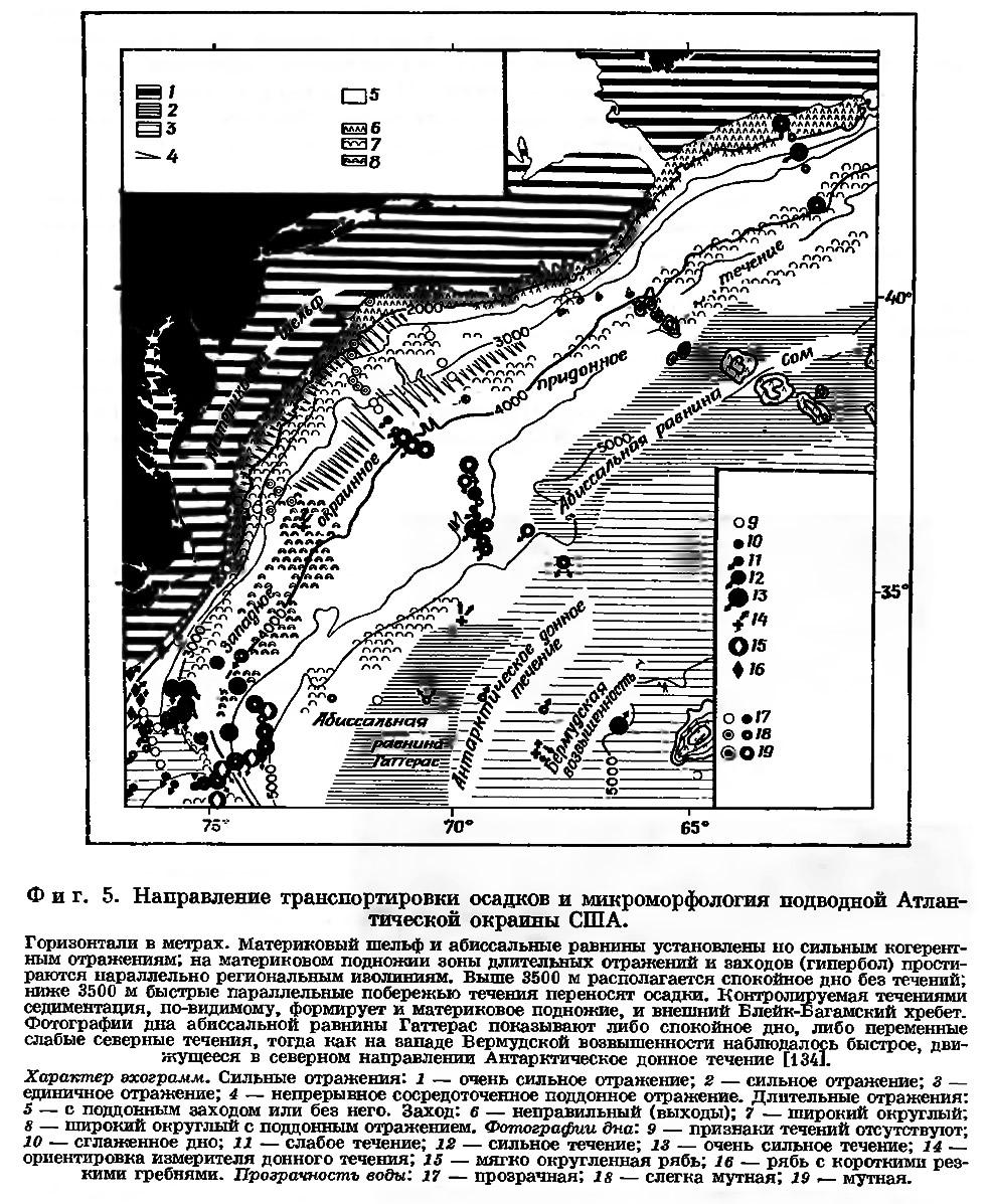 Фиг. 5. Направление транспортировки осадков и микроморфология подводной Атлантической окраины США