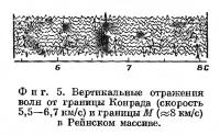 Фиг. 5. Вертикальные отражения волн от границы Конрада