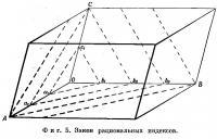 Фиг. 5. Закон рациональных индексов