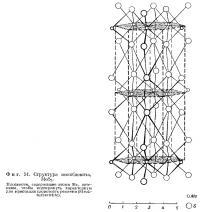 Фиг. 51. Структура молибденита