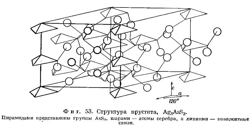 Фиг. 53. Структура прустита