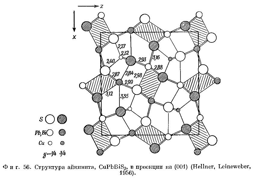 Фиг. 56. Структура айкинита