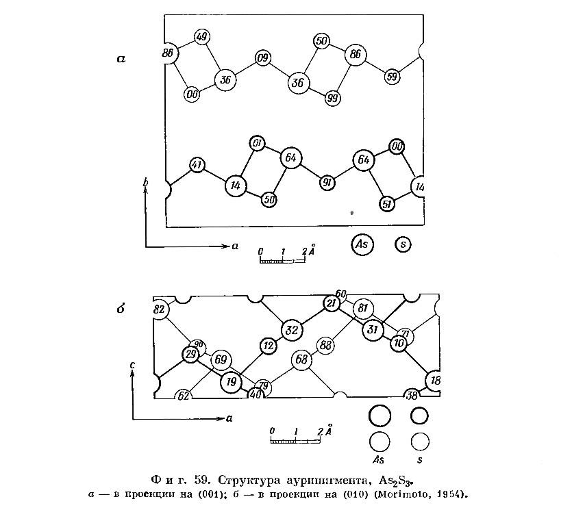 Фиг. 59. Структура аурипигмента