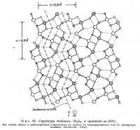 Фиг. 60. Структура стибнита