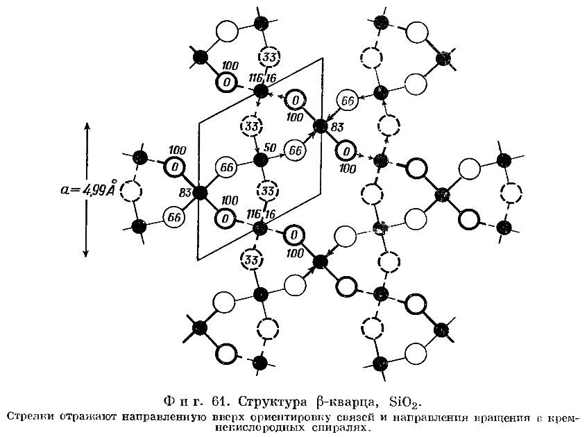 Фиг. 61. Структура β-кварца