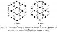Фиг. 62. Соотношения между β-кварцем и α-кварцем