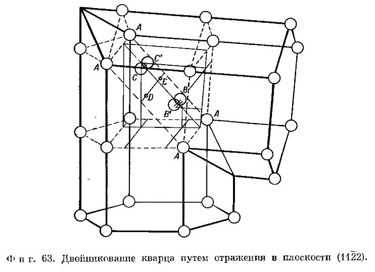 Фиг. 63. Двойникование кварца путем отражения в плоскости