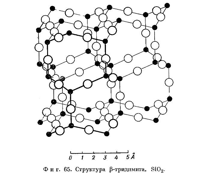 Фиг. 65. Структура β-тридимита