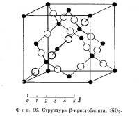 Фиг. 66. Структура β-кристобалита