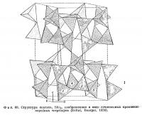 Фиг. 68. Структура коусита