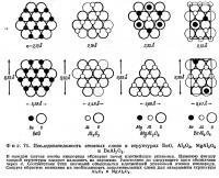 Фиг. 71. Последовательность атомных слоев в структурах