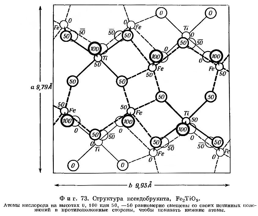 Фиг. 73. Структура псевдобрукита