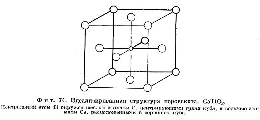 Фиг. 74. Идеализированная структура перовскита