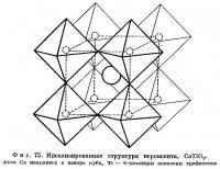 Фиг. 75. Идеализированная структура перовскита
