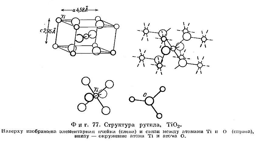 Фиг. 77. Структура рутила