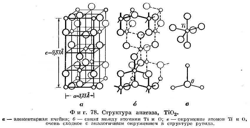 Фиг. 78. Структура анатаза