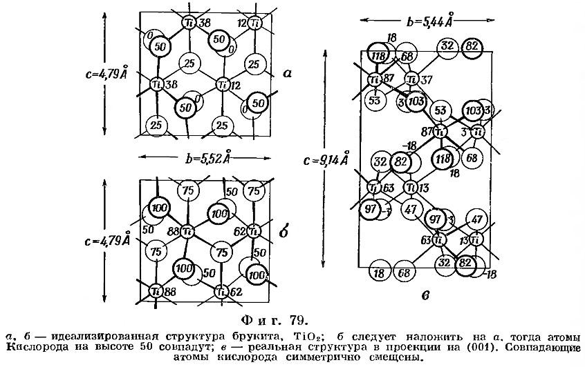 Фиг. 79. Идеализированная структура брукита