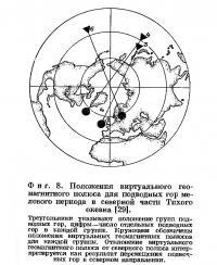 Фиг. 8. Положения виртуального геомагнитного полюса для подводных гор мелового периода