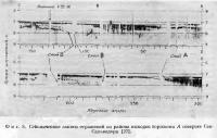 Фиг. 8. Сейсмические записи отражений из района выходов горизонта