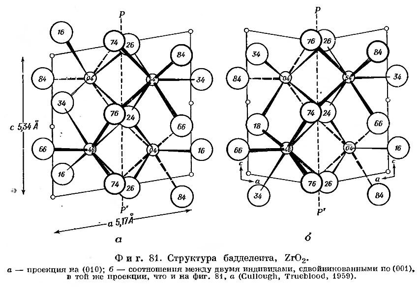 Фиг. 81. Структура бадделеита