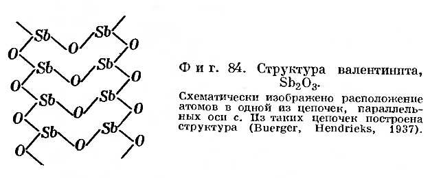 Фиг. 84. Структура валентинита
