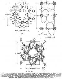 Фиг. 86. Идеализированная структура гиббсита