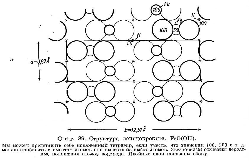 Фиг. 89. Структура лепидокрокита