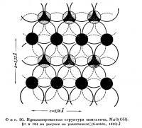 Фиг. 90. Идеализированная структура манганита