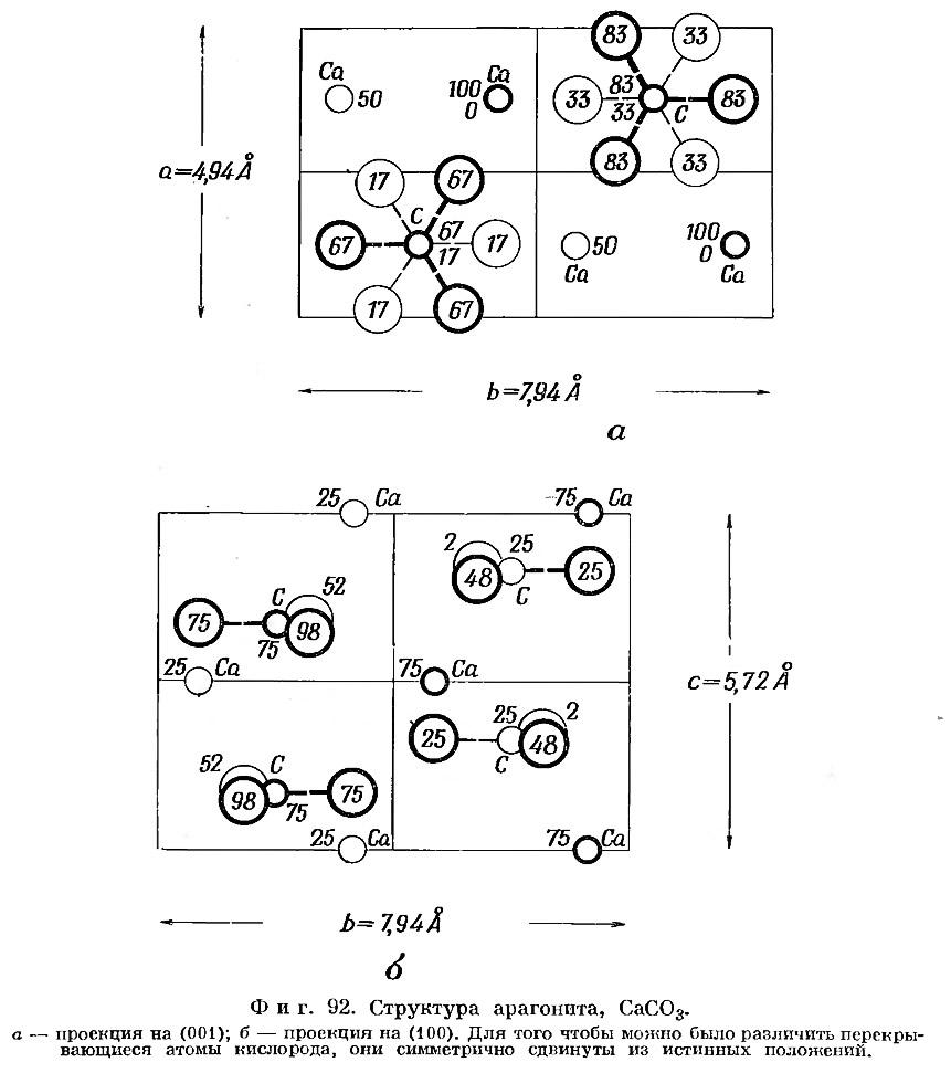 Фиг. 92. Структура арагонита