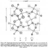 Фиг. 97. Структура малахита