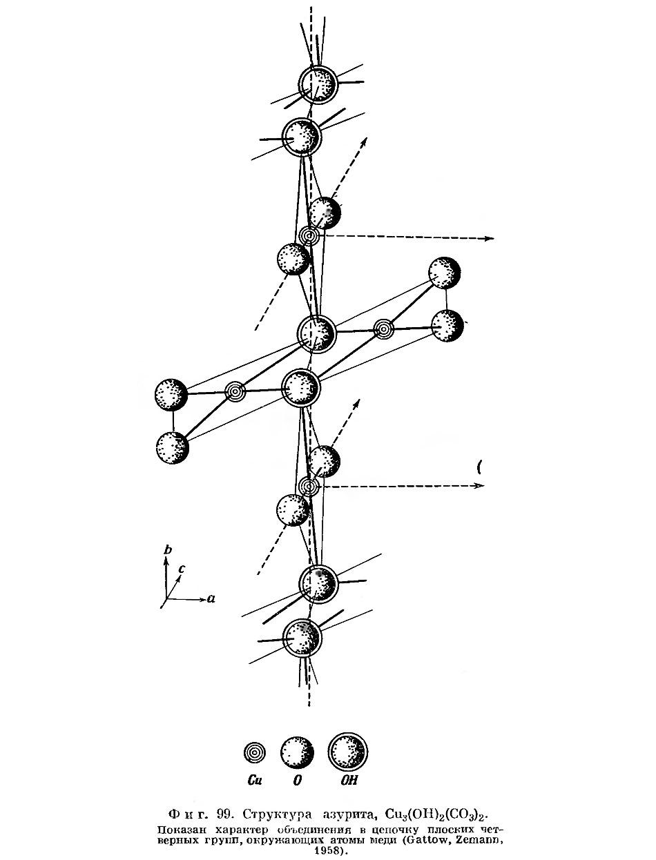 Фиг. 99. Структура азурита