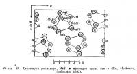 Фиr. 58. Структура реальгара
