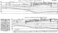 Прил. 6. Гипотетические разрезы Крыма и прилегающей части дна Черного моря