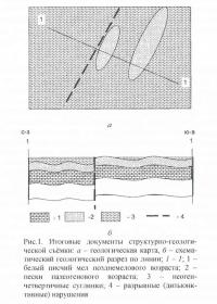 Рис. 1. Итоговые документы структурно-геологической съёмки