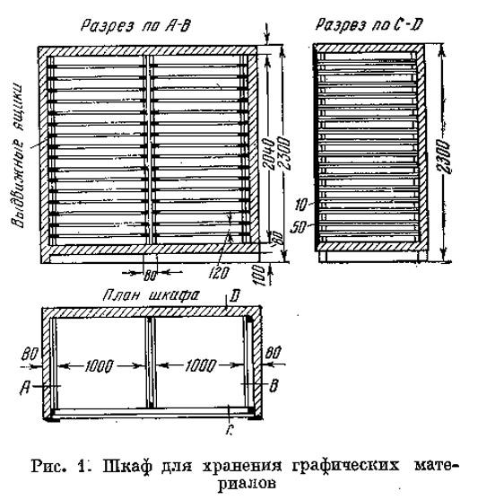 Рис. 1. Шкаф для хранения графических материалов
