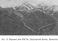 Рис. 10. Верховья реки Юй-Tac, Джунгарский Алатау, Казахстан
