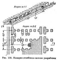 Рис. 100. Камерно-столбовая система разработки