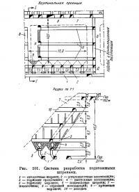 Рис. 101. Система разработки подэтажными штреками