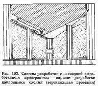 Рис. 103. Система разработки с закладкой выработанного пространства