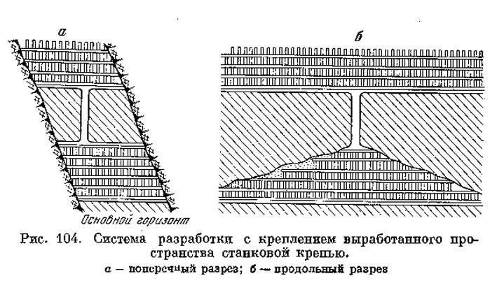 Рис. 104. Система разработки с креплением выработанного пространства станковой крепью