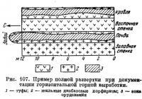 Рис. 107. Пример полной развертки при документации горизонтальной горной выработки