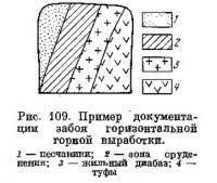 Рис. 109. Пример документации забоя горизонтальной горной выработки