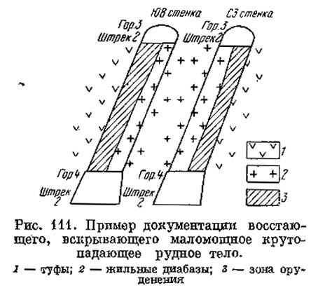 Рис. 111. Пример документации восстающего, вскрывающего маломощное рудное тело